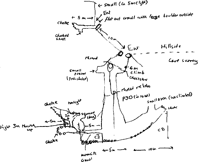 Sketch survey (9k PNG)